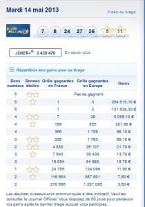 euromillions-tirage-mardi-13-mai-2013