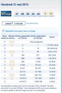 euromillions-tirage-vendredi-31-mai-numéros-gagnants-gain