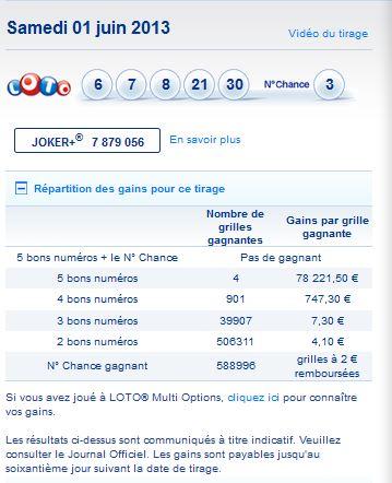 probabilité numéro chance loto
