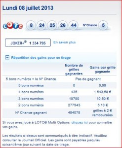 loto-tirage-lundi-8-juillet-resultat-rapport-numéros -gagnants