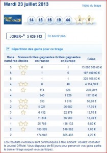 resultat-tirage-euromillions-mardi-23-juillet-numéros-gagnants-rapport