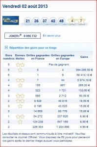 resultat-tirage-euromillions-vendredi-2-aout-numero-gagnant-rapport