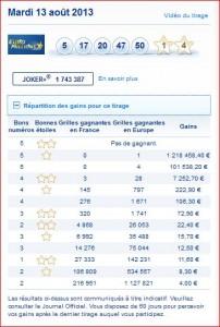 resultat-euromillions-tirage-mardi-13-aout-numéro-gagnant-rapport-