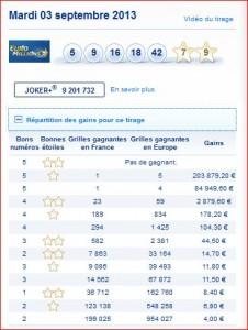 resultat-euromillions-tirage-mardi-3-septembre-rapport-numero-gagnant