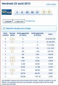 resultat-euromillions-tirage-vendredi-23-aout-numero-gagnant-rapport