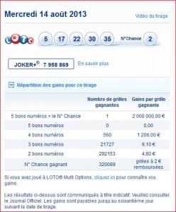 resultat-loto-tirage-mercredi-14-aout-rapport-numero-gagner-au-loto