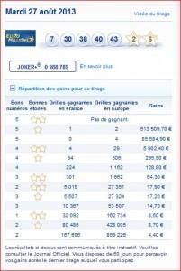 resultat-tirage-euromillions-mardi-27-aout-rapport-numero-gagnant