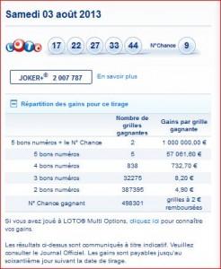 resultat-tirage-loto-samedi-3-aout-rapport-numero-gagnant