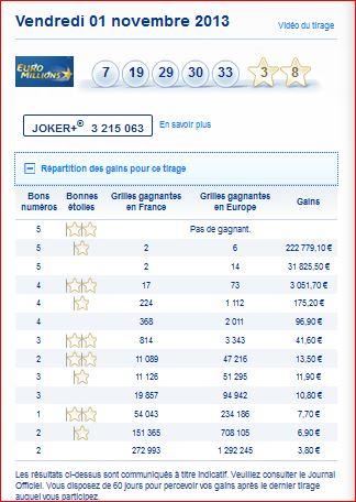 resultat-euromillions-tirage-vendredi-1-novembre-numero-gagnant-1-11-2013