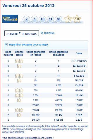resultat-tirage-euromillions-vendredi-25-octobre-numero-gagnant