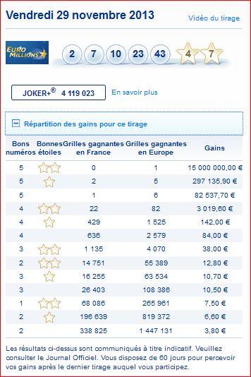 resultat-euromillions-tirage-vendredi-29-novembre-numero-gagnant-rapport-gain