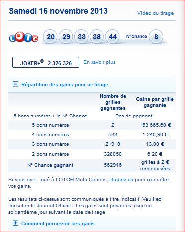 resultat-loto-tirage-samedi-16-novembre-numero-gagnant-sorti-rapport