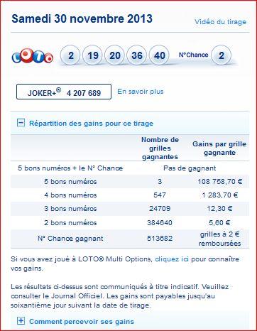 resultat-loto-tirage-samedi-30-novembre-numero-gagnant-rapport-gain