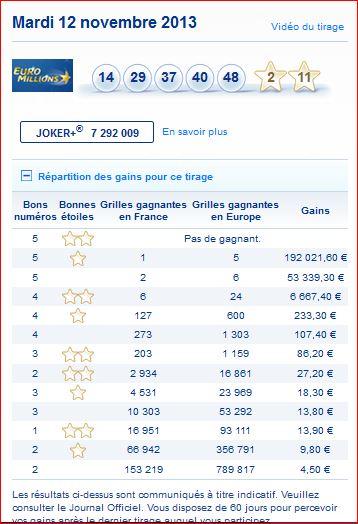 resultat-tirage-euromillions-12-novembre-numero-gagnant-rapport-gain