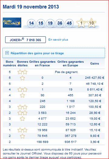resultat-tirage-euromillions-mardi-19-novembre-numero-gagnant-rapport-gain
