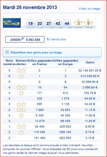 resultat-tirage-euromillions-mardi-26-novembre-numero-gagnant