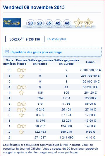 resultat-tirage-euromillions-vendredi-8-novembre-numero-gagnant
