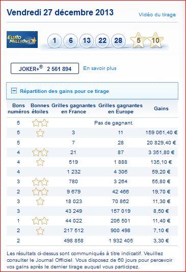 resultat-euromillions-tirage-vendredi-27-decembre-gain par rang-nombre de gagant