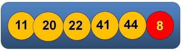 resultat-loto-tirage-lundi-30-decembre-numero-gagnant