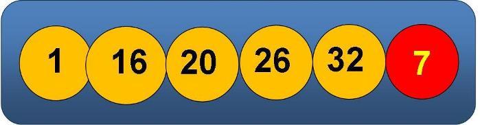 resultat-loto-tirage-samedi-28-decembre-numero-gagnant