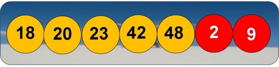 resultat-euromillions-tirage-mardi-28-janvier-numero-gagnant