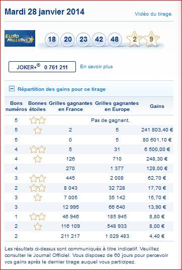 Jackpot magic slots facebook