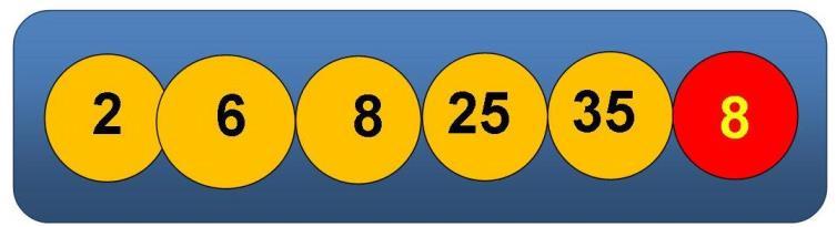 resultat-loto-tirage-mercredi-29-janvier-numero-gagnant