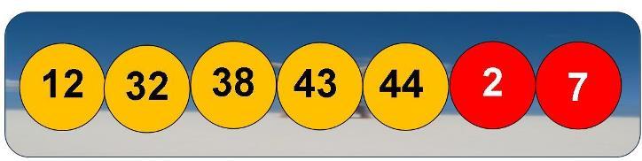 resultat-euromillions-tirage-vendredi-28-fevrier-numero-gagnant