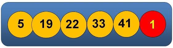 resultat-loto-tirage-mercredi-26-fevrier-numero-gagnant