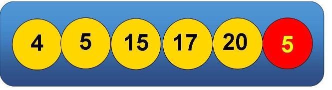 resultat-loto-tirage-samedi-1-mars-numero-gagnant