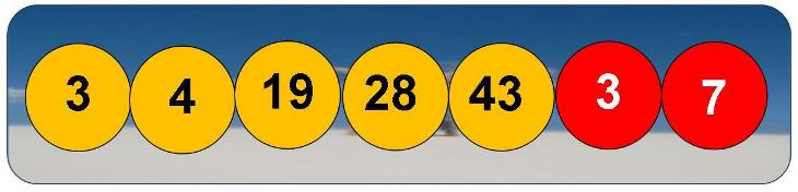 euromillions-numero-gagnant-3-4-19-28-43-etoile-3-7