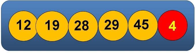 loto-numero-gagnant-12-19-28-29-45-chance-4