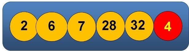 loto-numero-gagnant-2-6-7-28-32-chance-4