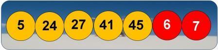 euromillions-numero-gagnant-5-24-27-41-45-etoiles-6-7