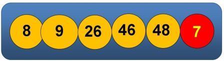 loto-numero-gagnant-8-9-26-46-48-chance-7