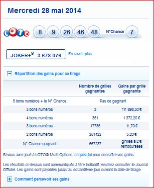 Resultat loto mercredi 28 mai numero gagnant gain rang gagner au loto et euro millions - Keno resultat grille gain ...