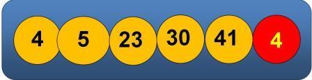loto-numero-gagnant-4-5-23-30-41-chance-4