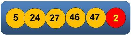 loto-numero-gagnant-5-24-27-46-47-chance-2