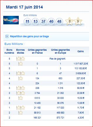 Casino online play real money
