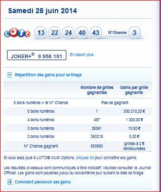 resultat-loto-samedi-28-juin-numero-gagnant-rang