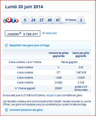 resultat-loto-tirage-lundi-30-juin-numero-gagnant-gain