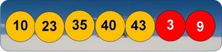 euromillions-numero-gagnant-10-23-35-40-43-etoile-9-3