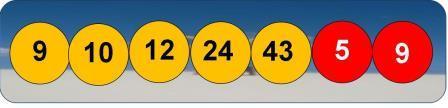 euromillions-numero-gagnant-9-10-12-24-43-etoile-5-9