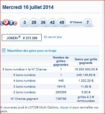 R sultat loto 16 07 les num ros du tirage mercredi 16 juillet gagner au loto et euro millions - Keno resultat grille gain ...