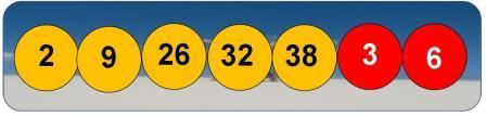 euromillions-numero-gagnant-2-9-26-32-38-etoiles-3-6