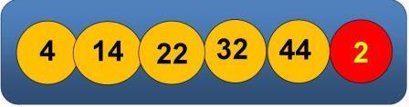 loto-numero-gagnant-4-14-22-32-44-chance-2