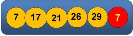 loto-numero-gagnant-7-17-21-26-29-chance-7