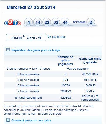 resultat-loto-mercredi-27-aout-numero-gagnant