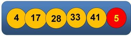 loto-numero-gagnant-4-17-28-33-41-chance-5