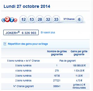 resultat loto lundi 27 octobre numero gagnant gagner au loto et euro millions. Black Bedroom Furniture Sets. Home Design Ideas